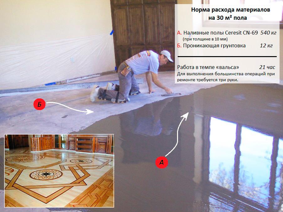 Наливной пол тарасовка водоотталкивающая фасадная краска в спб для пенобетона