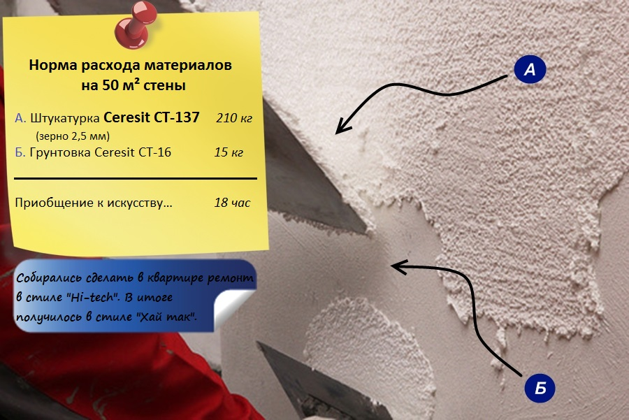 Ceresit CT-137 расход