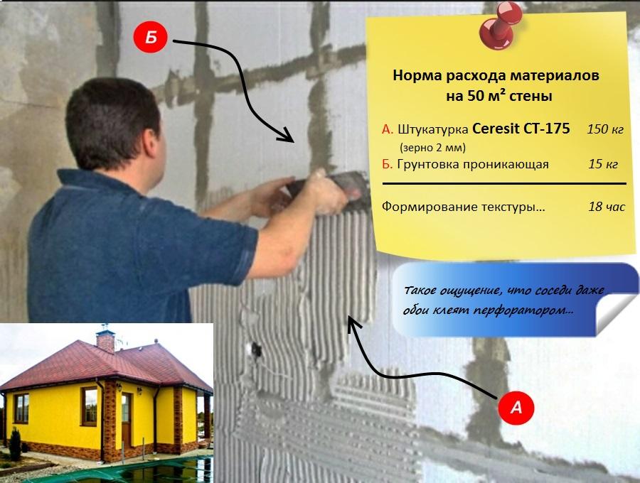 Расход и применение Ceresit СТ-175